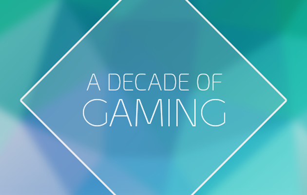 Website Relaunch – A Decade of Gaming